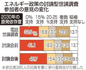 世論調査.jpg